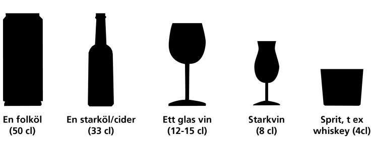 Illustration standardglas alkohol